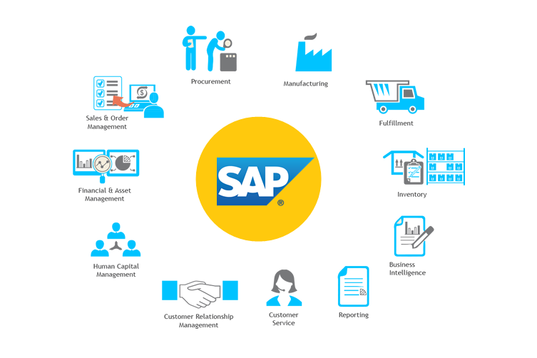 Sap Erp Modules Ukb It Solutions India