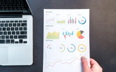SAP Business Objects – SAP BO